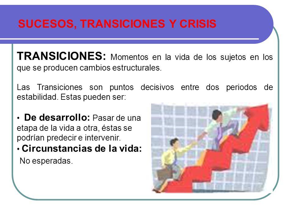 SUCESOS, TRANSICIONES Y CRISIS