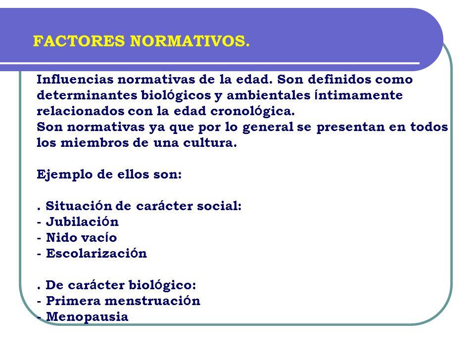 FACTORES NORMATIVOS.