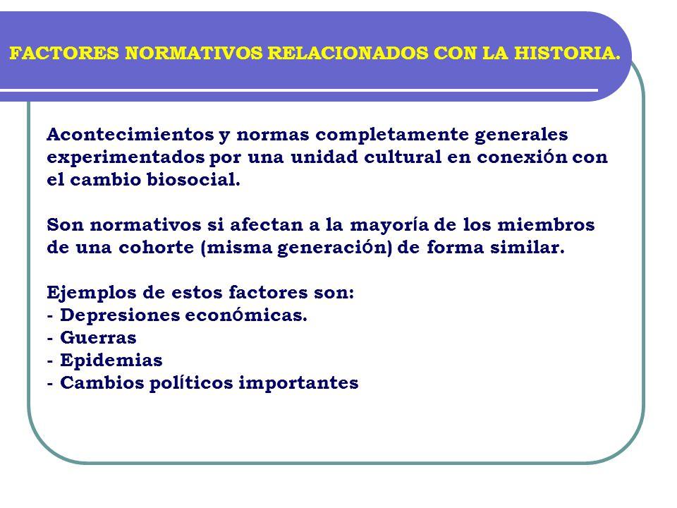 FACTORES NORMATIVOS RELACIONADOS CON LA HISTORIA.