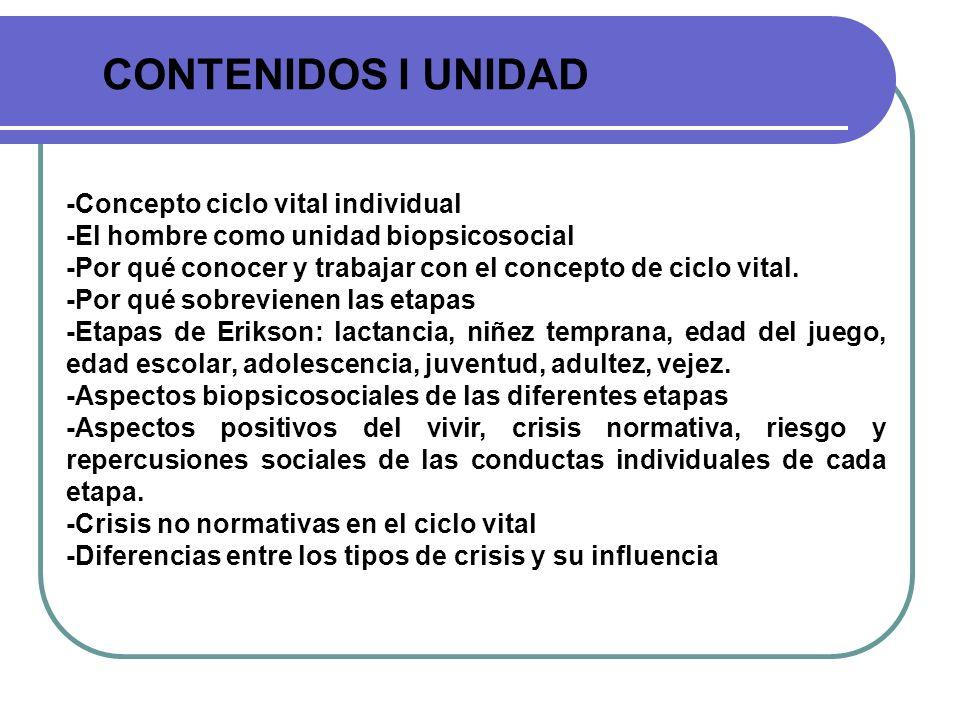 CONTENIDOS I UNIDAD -Concepto ciclo vital individual