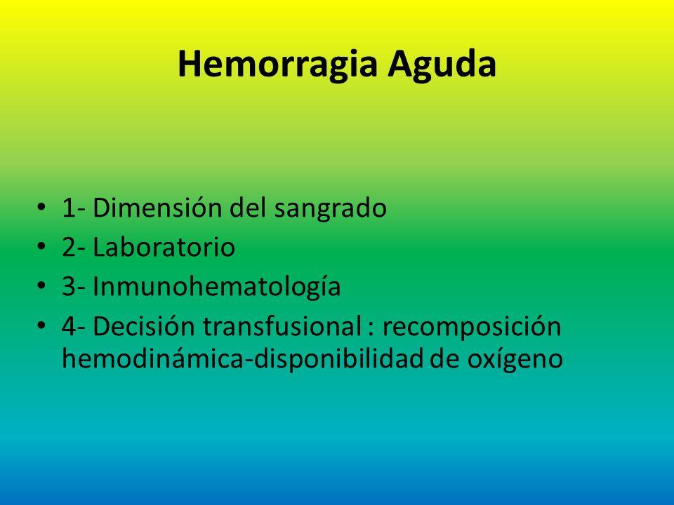 Hemorragia Aguda 1- Dimensión del sangrado 2- Laboratorio