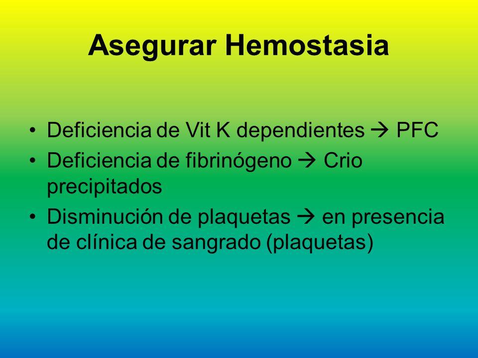 Asegurar Hemostasia Deficiencia de Vit K dependientes  PFC