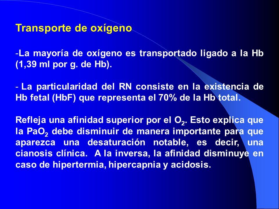Transporte de oxígeno La mayoría de oxígeno es transportado ligado a la Hb (1,39 ml por g. de Hb).