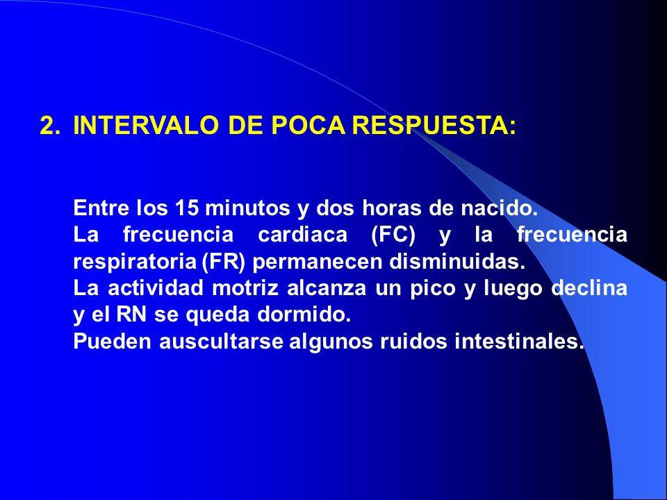 INTERVALO DE POCA RESPUESTA: