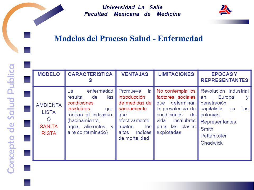 Modelos del Proceso Salud - Enfermedad EPOCAS Y REPRESENTANTES
