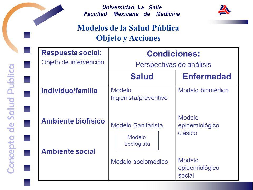 Modelos de la Salud Pública