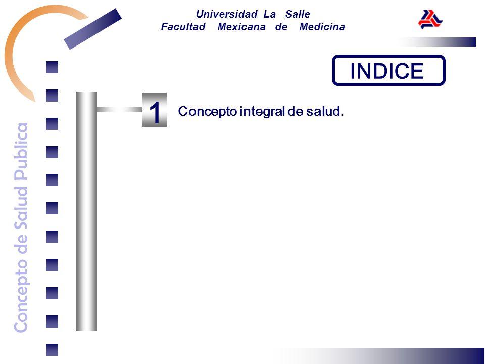 INDICE 1 Concepto integral de salud.