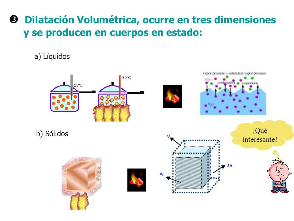  Dilatación Volumétrica, ocurre en tres dimensiones y se producen en cuerpos en estado: