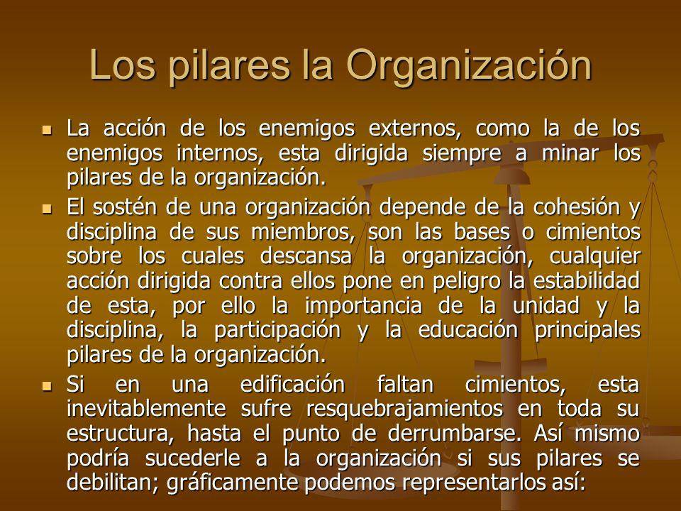 Los pilares la Organización