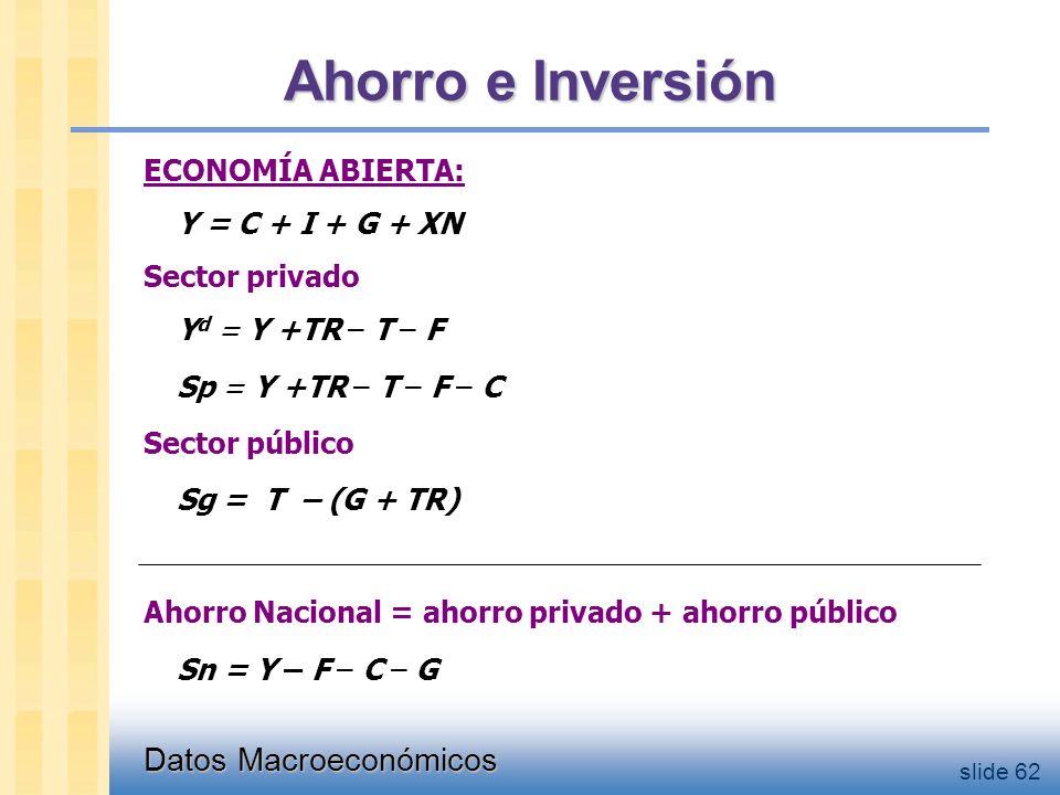 Objetivos definici n y temas de inter s en macroeconom a for Ahorro total