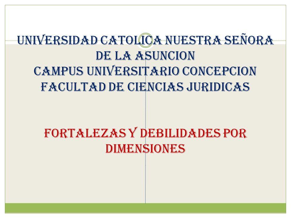 UNIVERSIDAD CATOLICA NUESTRA SEÑORA DE LA ASUNCION CAMPUS UNIVERSITARIO CONCEPCION FACULTAD DE CIENCIAS JURIDICAS FORTALEZAS Y DEBILIDADES POR DIMENSIONES
