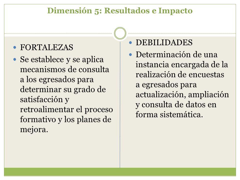 Dimensión 5: Resultados e Impacto