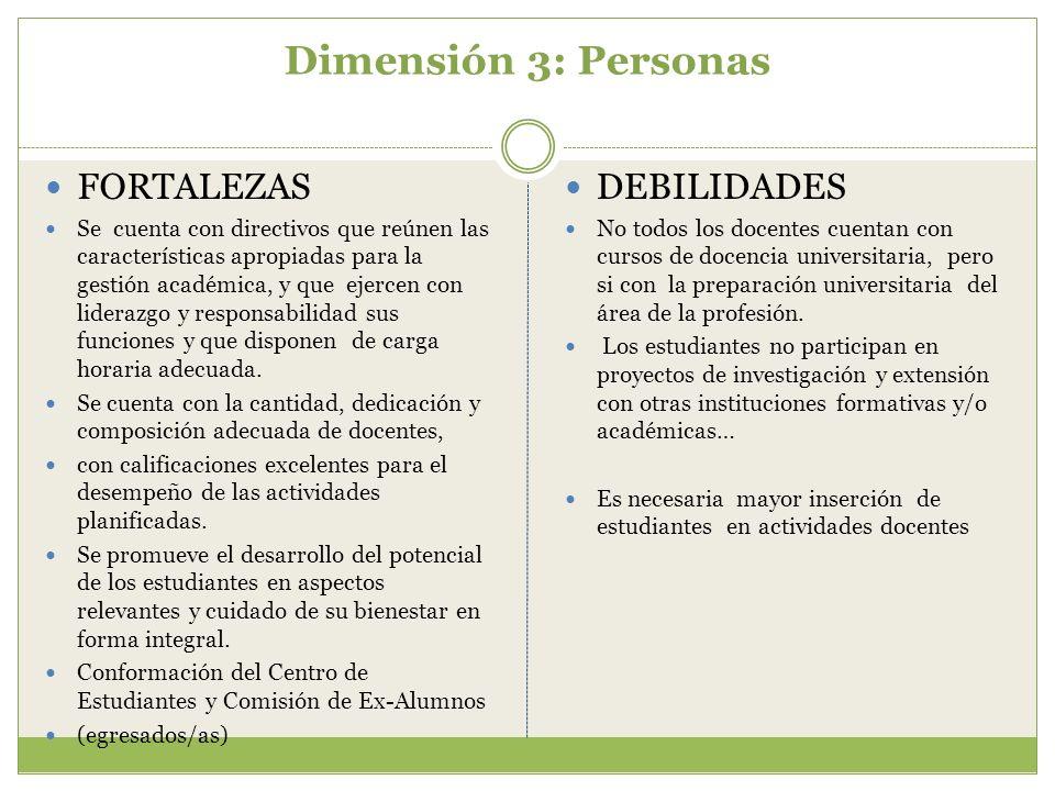 Dimensión 3: Personas FORTALEZAS DEBILIDADES
