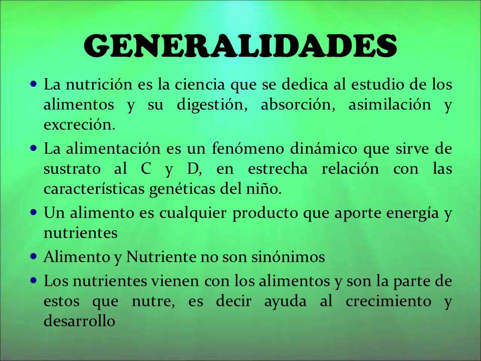 GENERALIDADESLa nutrición es la ciencia que se dedica al estudio de los alimentos y su digestión, absorción, asimilación y excreción.