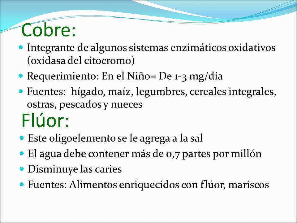 Cobre:Integrante de algunos sistemas enzimáticos oxidativos (oxidasa del citocromo) Requerimiento: En el Niño= De 1-3 mg/día.