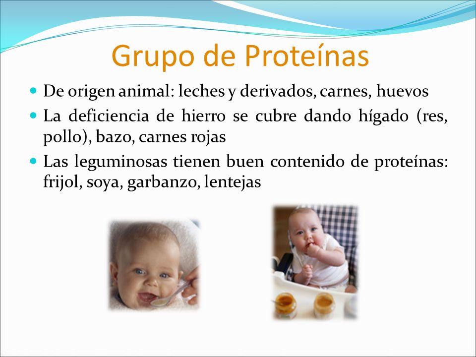 Grupo de ProteínasDe origen animal: leches y derivados, carnes, huevos.
