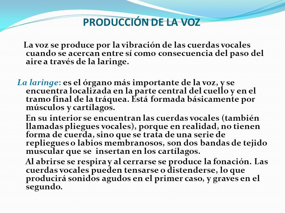 PRODUCCIÓN DE LA VOZ