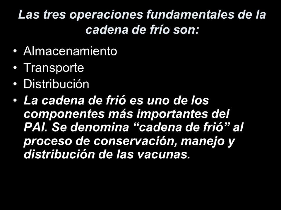 Las tres operaciones fundamentales de la cadena de frío son:
