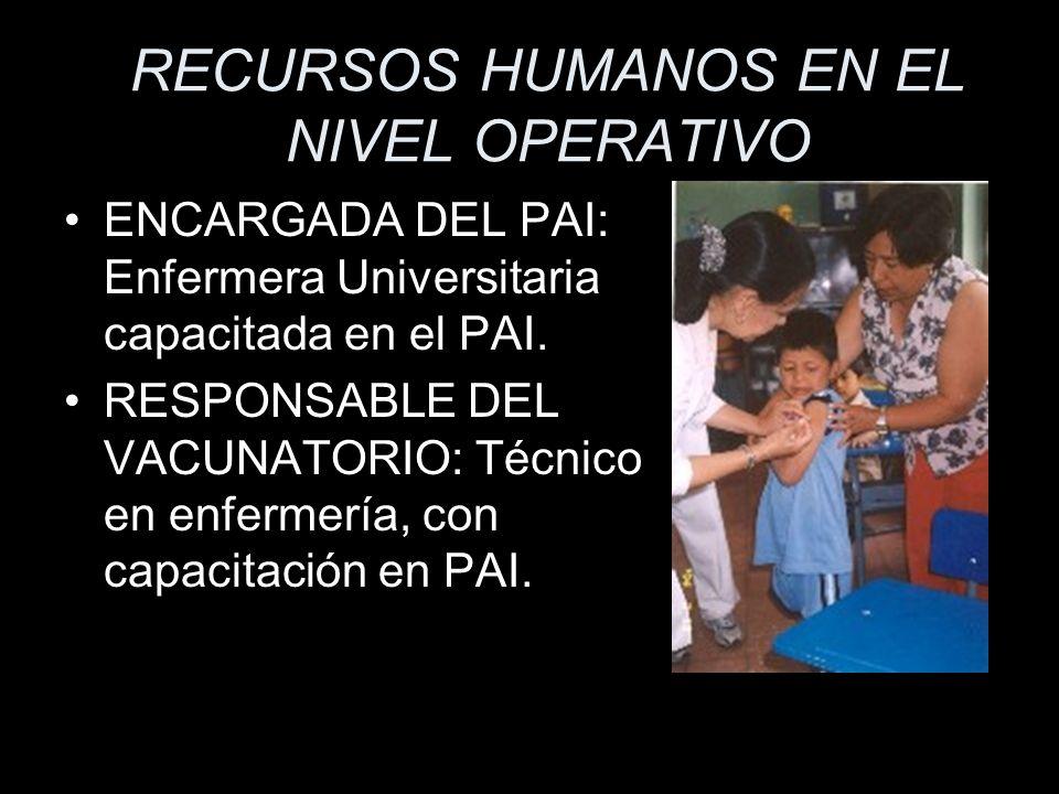 RECURSOS HUMANOS EN EL NIVEL OPERATIVO