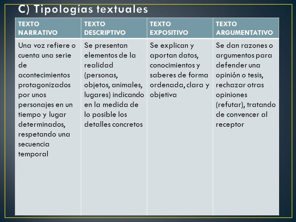 C) Tipologías textuales