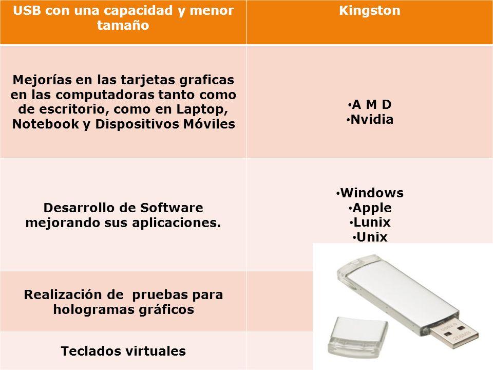 USB con una capacidad y menor tamaño Kingston