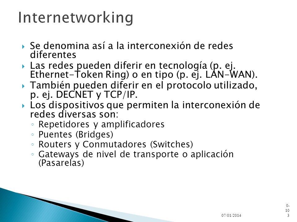 Internetworking Se denomina así a la interconexión de redes diferentes