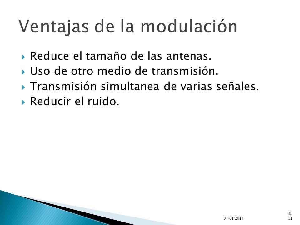 Ventajas de la modulación