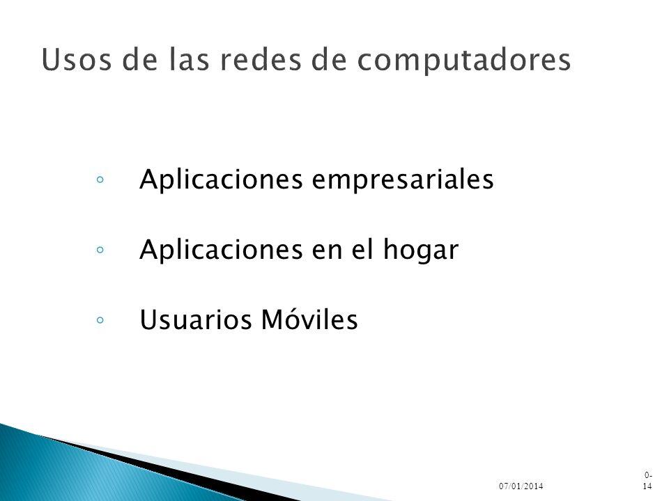 Usos de las redes de computadores