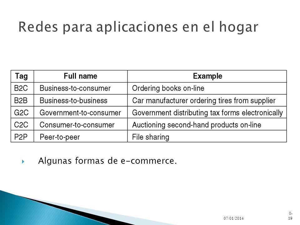 Redes para aplicaciones en el hogar