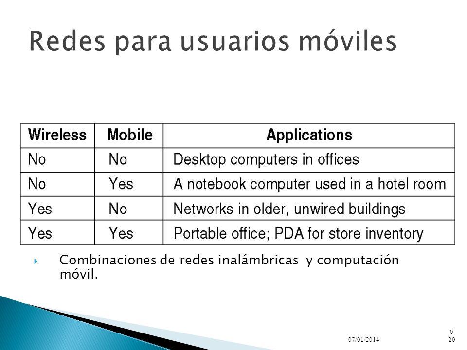 Redes para usuarios móviles