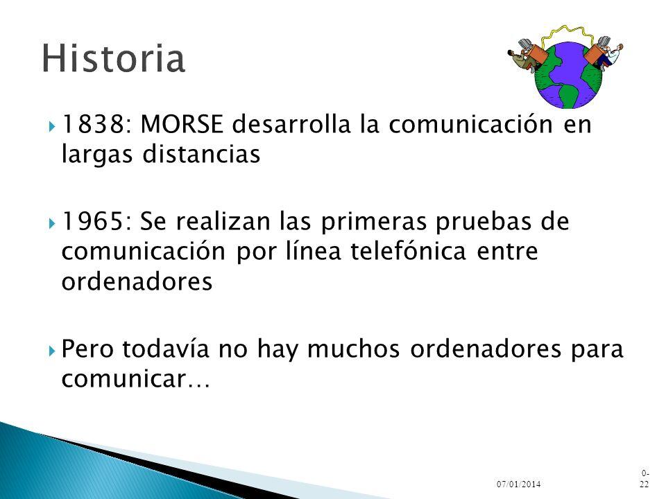 Historia 1838: MORSE desarrolla la comunicación en largas distancias