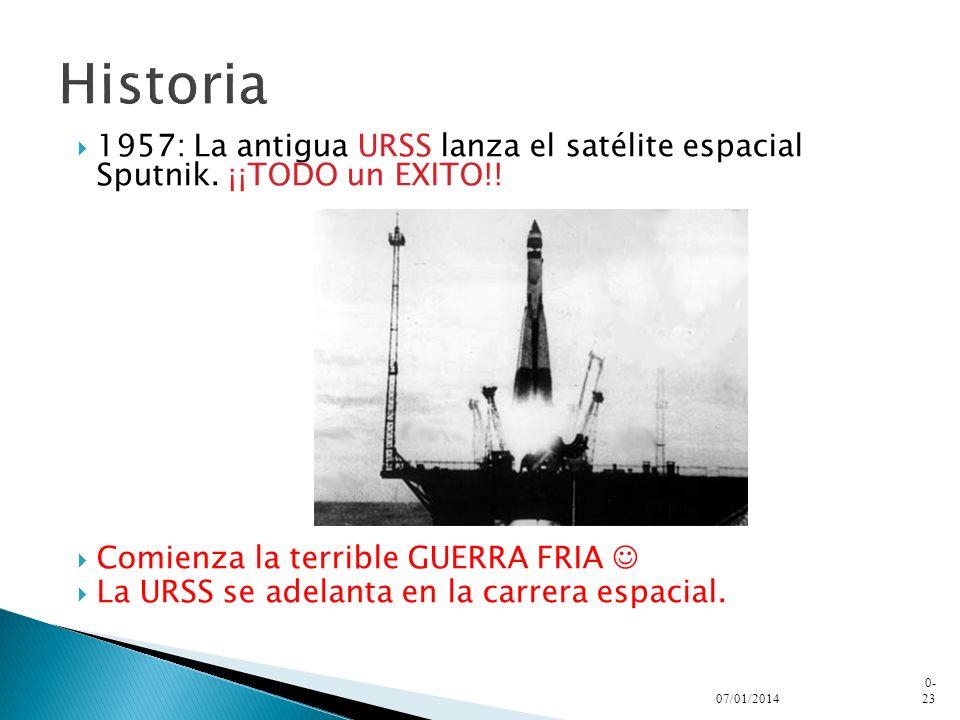 Historia1957: La antigua URSS lanza el satélite espacial Sputnik. ¡¡TODO un EXITO!! Comienza la terrible GUERRA FRIA 