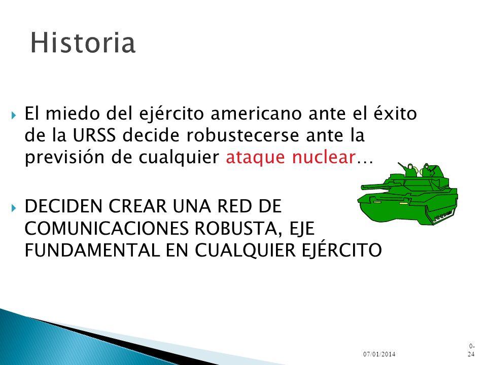 HistoriaEl miedo del ejército americano ante el éxito de la URSS decide robustecerse ante la previsión de cualquier ataque nuclear…