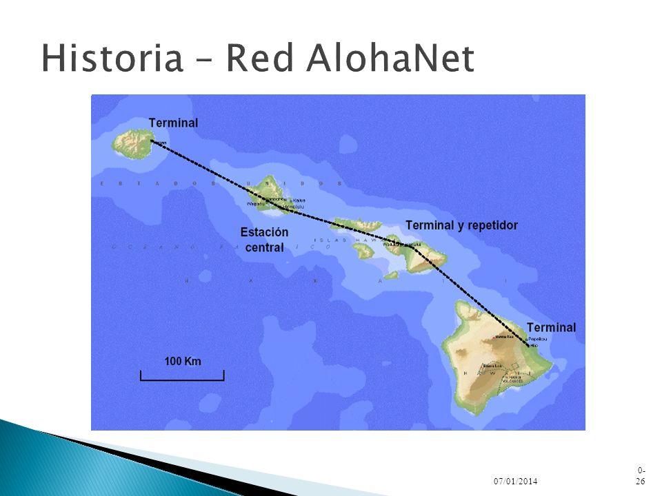 Historia – Red AlohaNet