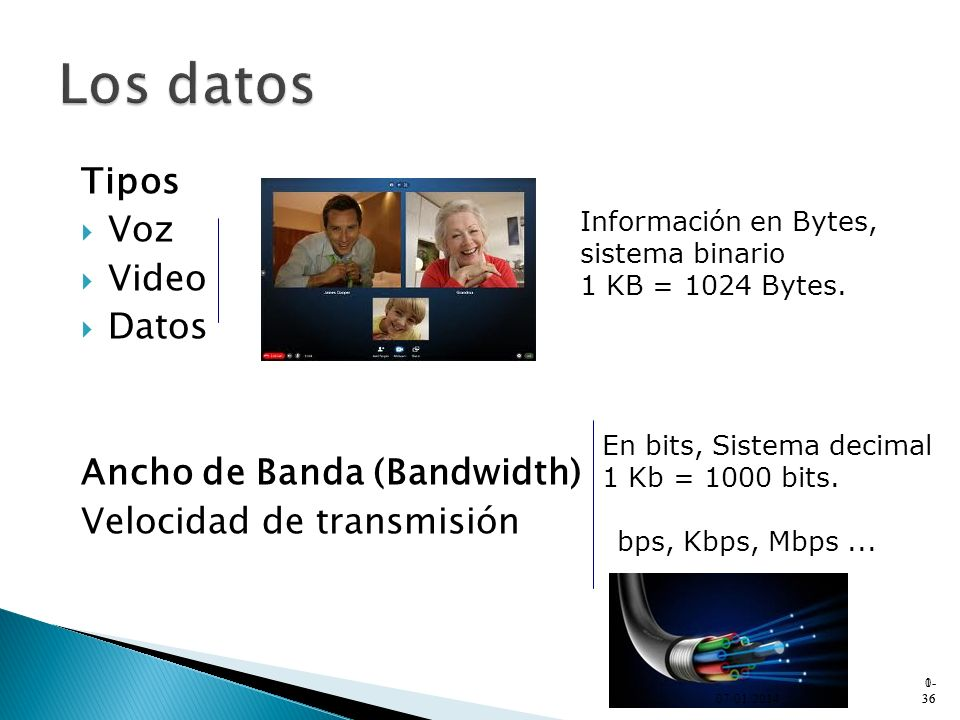 Los datos Tipos Voz Video Datos Ancho de Banda (Bandwidth)