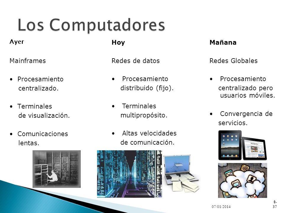 Los Computadores Ayer Mainframes Procesamiento centralizado.