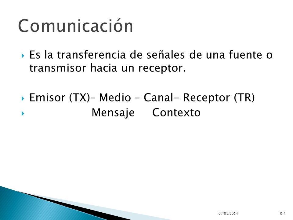 Comunicación Es la transferencia de señales de una fuente o transmisor hacia un receptor. Emisor (TX)– Medio – Canal- Receptor (TR)