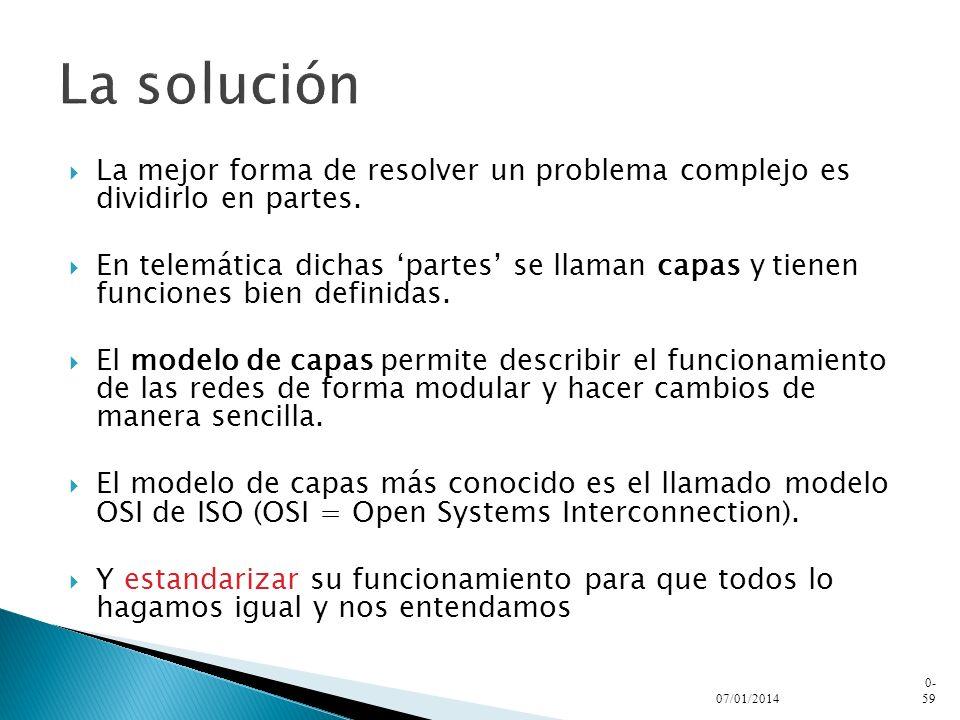 La soluciónLa mejor forma de resolver un problema complejo es dividirlo en partes.