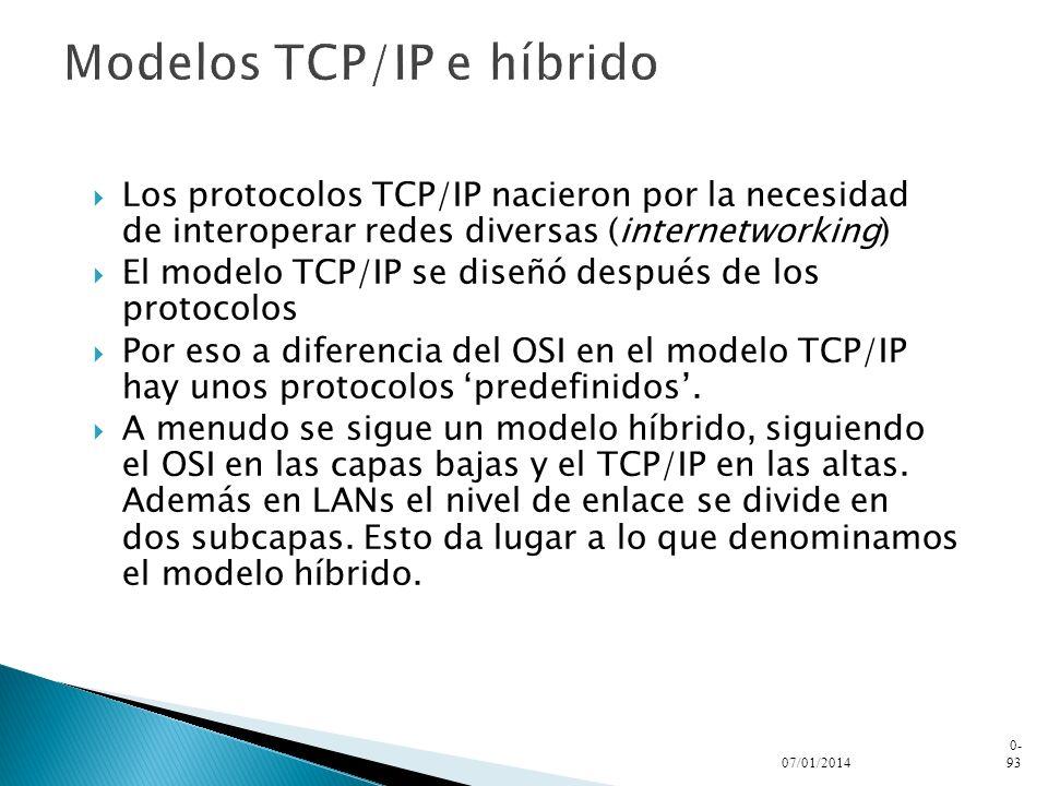 Modelos TCP/IP e híbrido