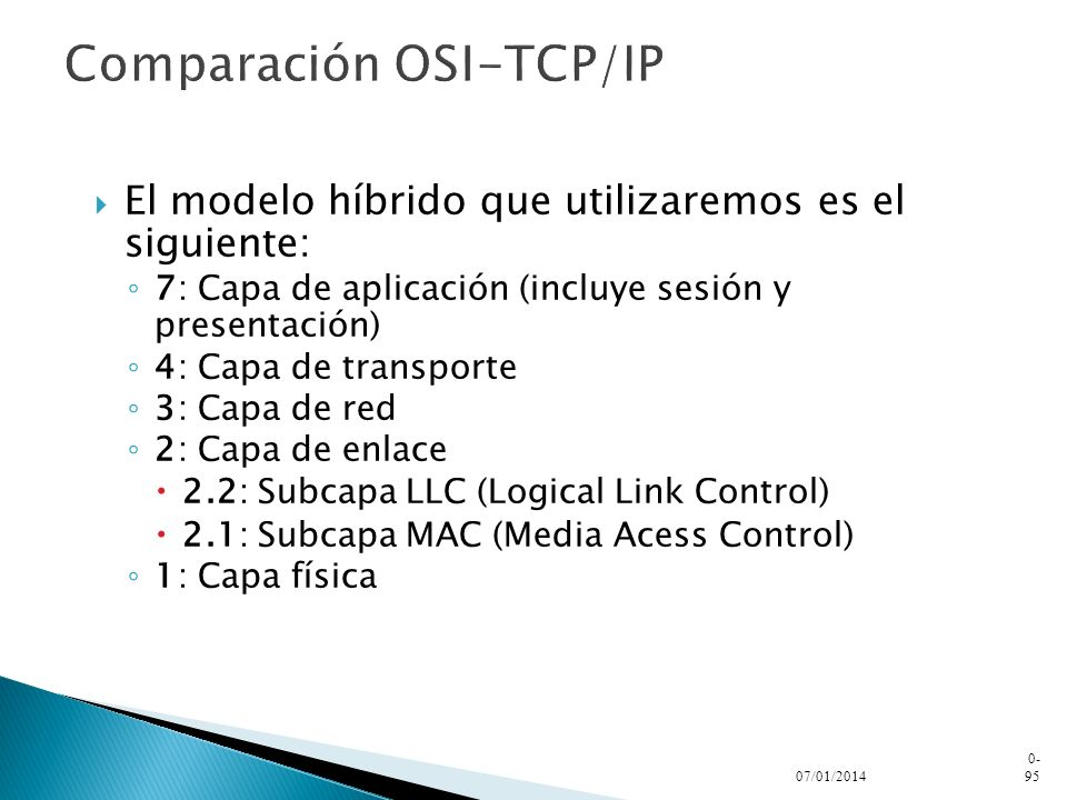 Comparación OSI-TCP/IP
