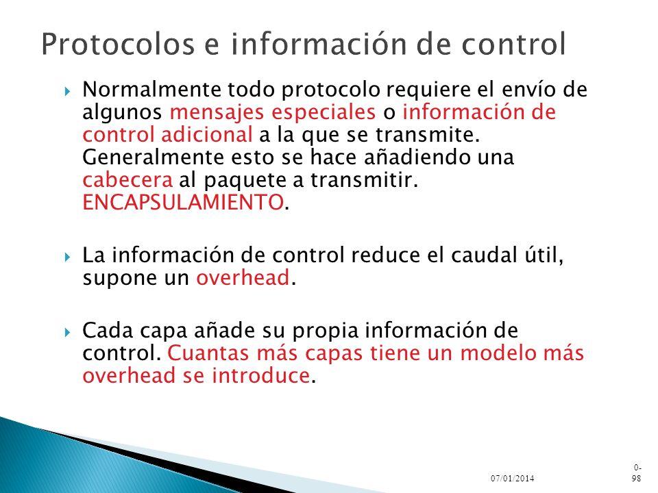 Protocolos e información de control