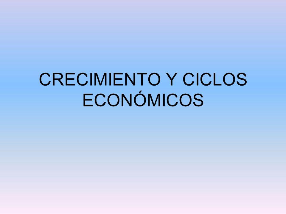 CRECIMIENTO Y CICLOS ECONÓMICOS
