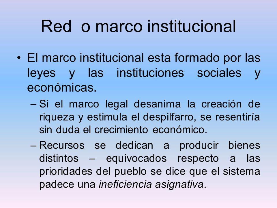 Red o marco institucional