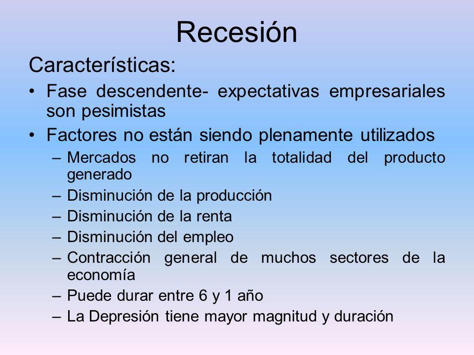 Recesión Características: