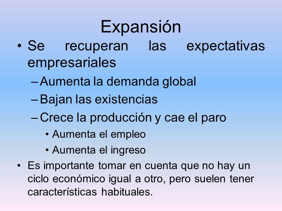 Expansión Se recuperan las expectativas empresariales
