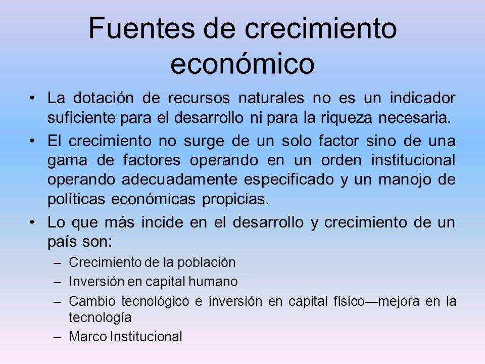 Fuentes de crecimiento económico