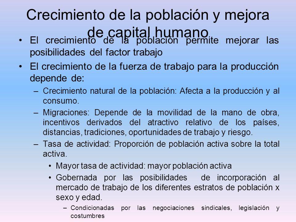 Crecimiento de la población y mejora de capital humano