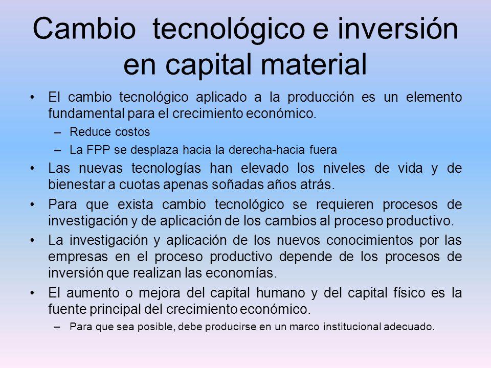 Cambio tecnológico e inversión en capital material