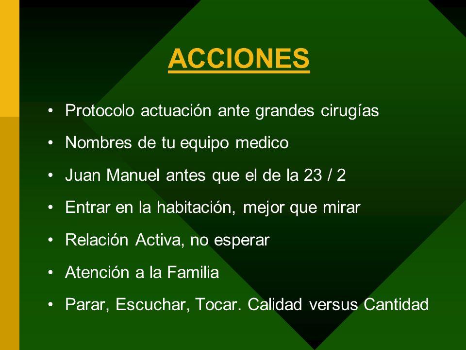 ACCIONES Protocolo actuación ante grandes cirugías