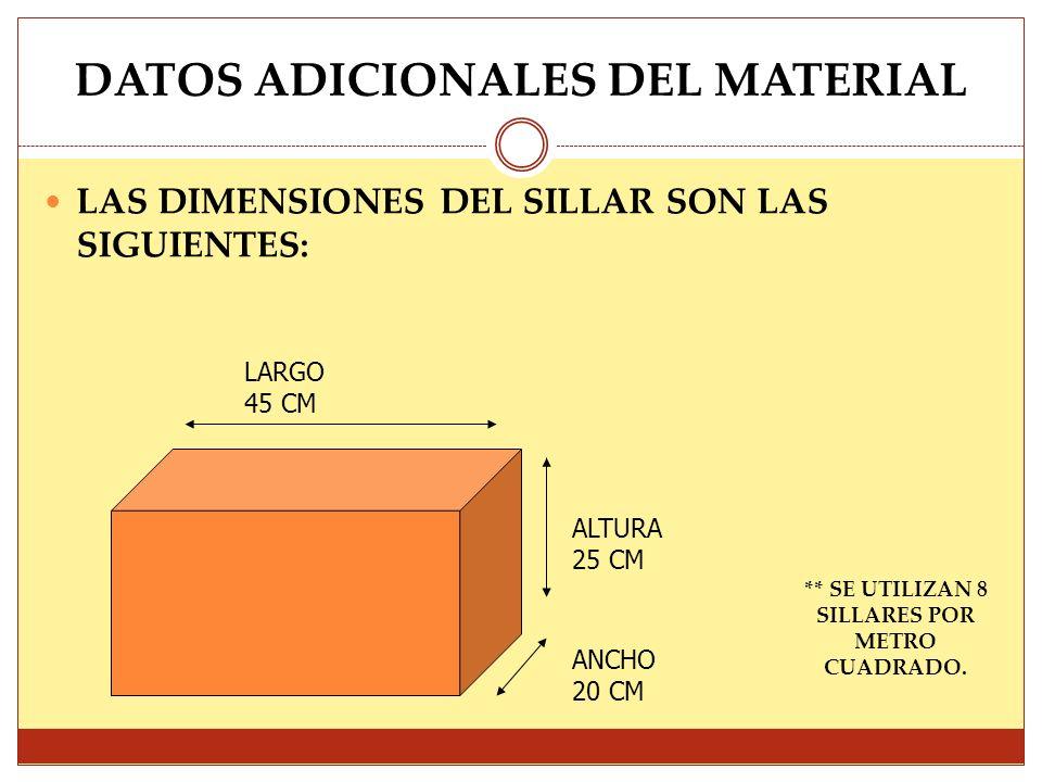 DATOS ADICIONALES DEL MATERIAL